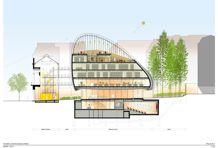 Path? Foundation Headquarters by Renzo Piano Building Workshop
